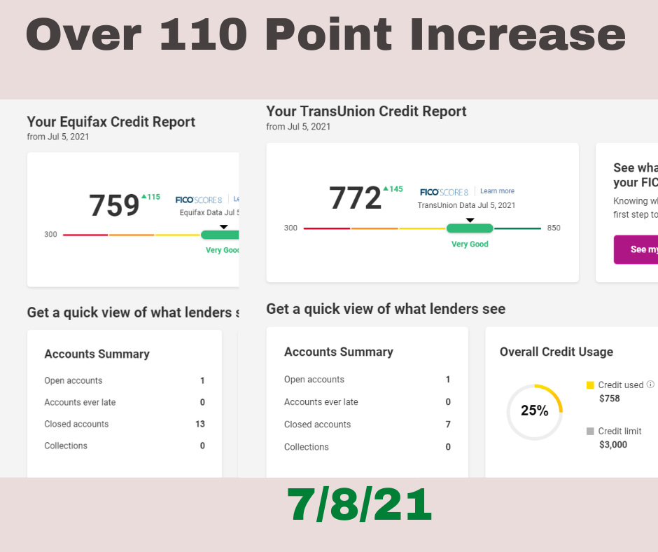 800 CREDIT SCORE WITH-OUR-PREMIUM pACKAGE-(52)